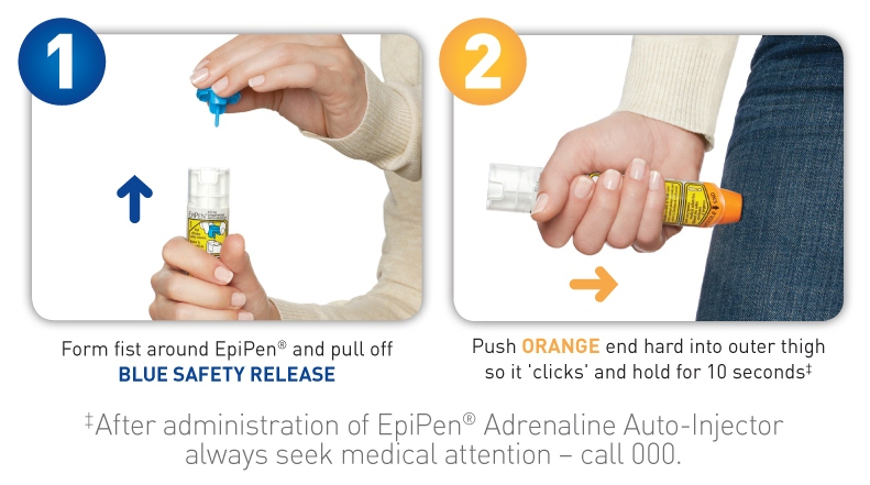 Instructions for how to administer EpiPen. Step 1 pull off blue safety release. Step 2 push orange end hard into outer thigh so it clicks and hold for 10 seconds. After administering EpiPen, call 000